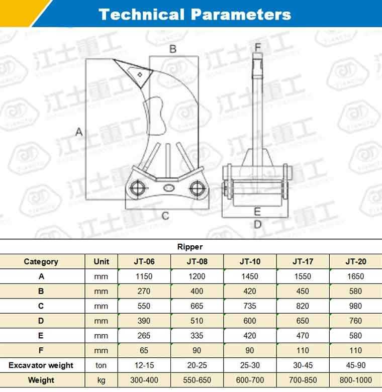 excavator-ripper-tooth-for-sale-parameters